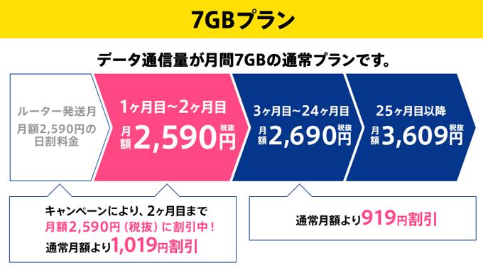 GMOとくとくBB WiMAX2+ 7gプラン
