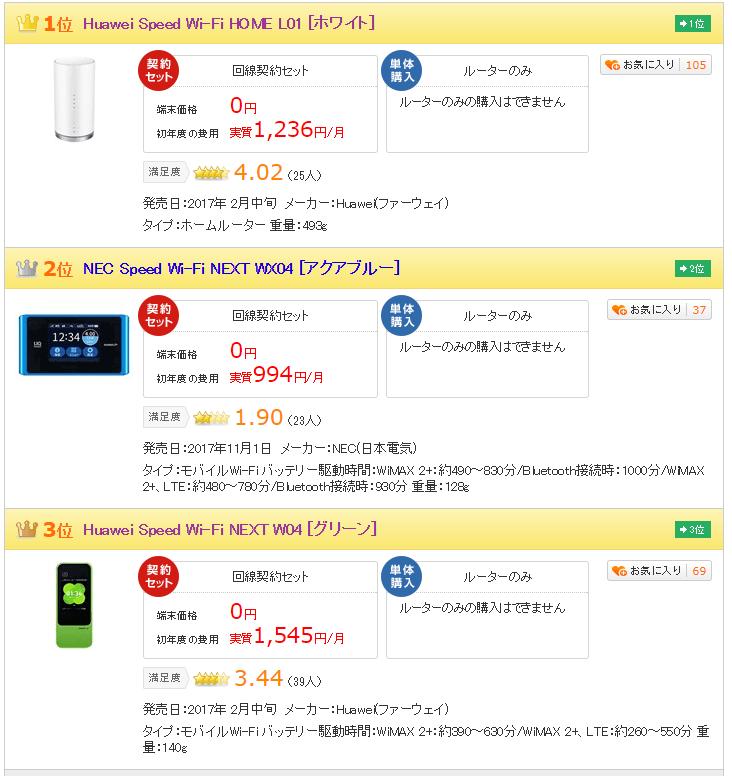 価格コムのWiMAXランキング