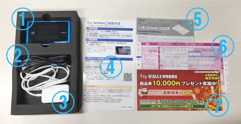 TryWiMAXの同梱物