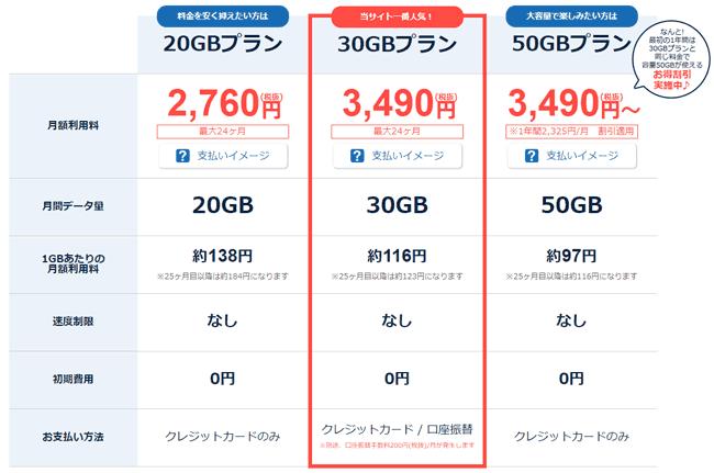 ネクストモバイル 料金プラン比較表