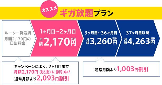 GMOとくとくBB WiMAX 2+ 月額料金割引 キャンペーン