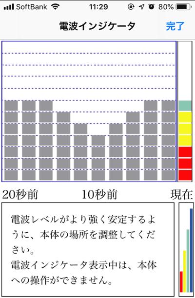 WiMAX HOME 01 容量インジケータ