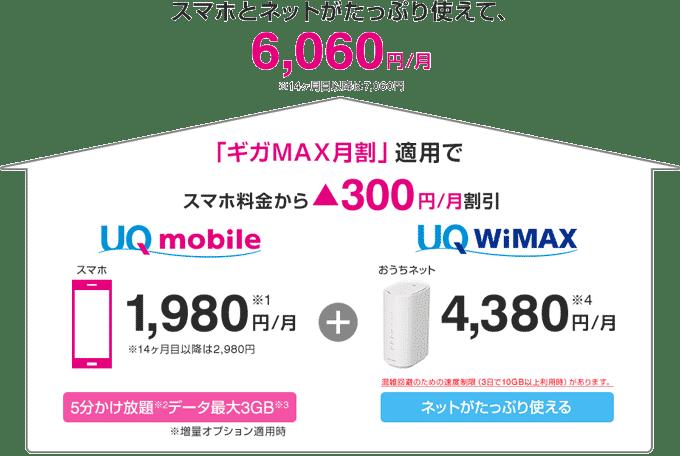 ギガMAX月割 UQ mobile シュミレーション