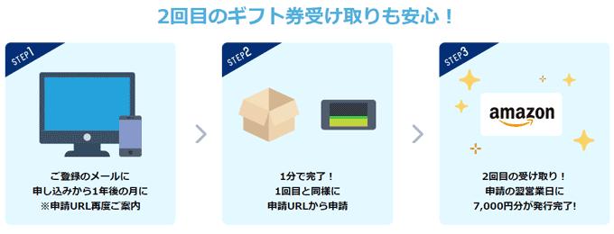 jpwimax Amazonギフト券 2回目