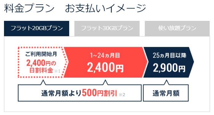 ネクストモバイル NEXT mobile フラット20GBプラン