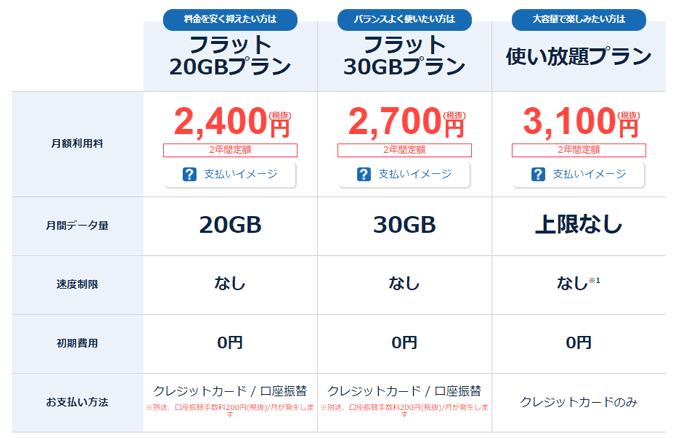 ネクストモバイル NEXT mobile 月額料金
