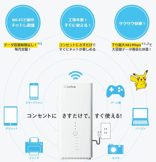 SoftBank Air ソフトバンクエアー メリット