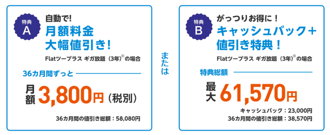 BIGLOBE WiMAX 2+ キャンペーン