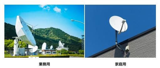 WiMAX アンテナ パラボナ