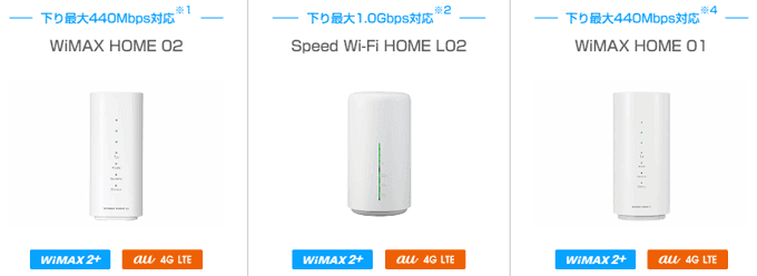 WiMAX ホームルーター
