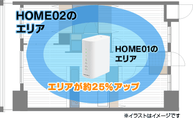 HOME 02 エリア 拡大