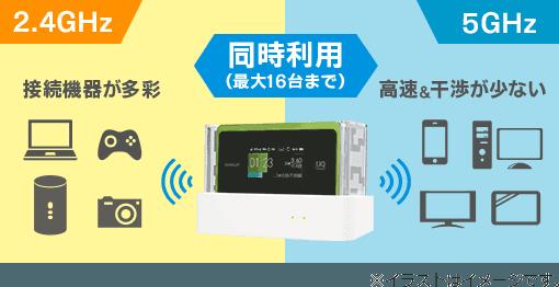 WX06 2.4GHz 5GHz 同時通信