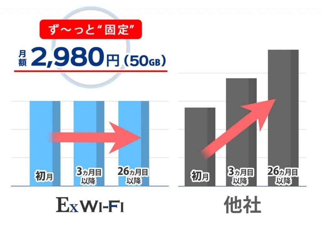 Ex WiFi